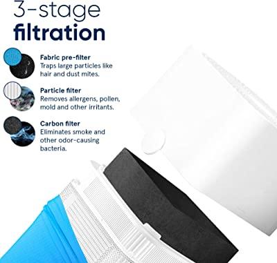 Blue Pure 211+ Air Purifier