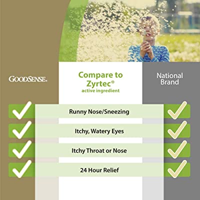 GoodSense All Day Allergy Cetirizine HCl Tablets