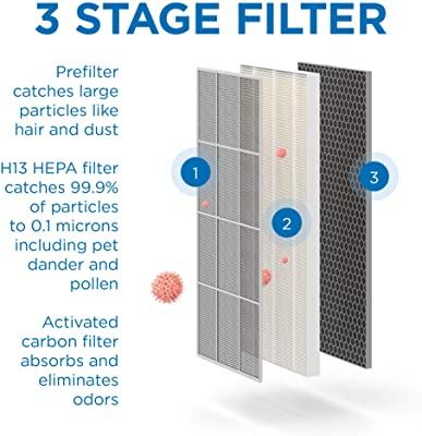 Medify Air MA-40 Medical Grade Filtration Air Purifier