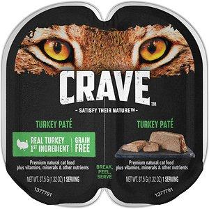 Crave Turkey Recipe Pate