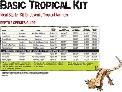 Zilla Tropical Reptile Terrarium Starter Kit