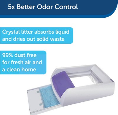 ScoopFree Top-Entry Ultra Automatic Cat Litter Box