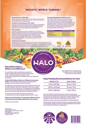 HALO HOLISTIC Chicken & Chicken Liver Recipe Adult Dry Food