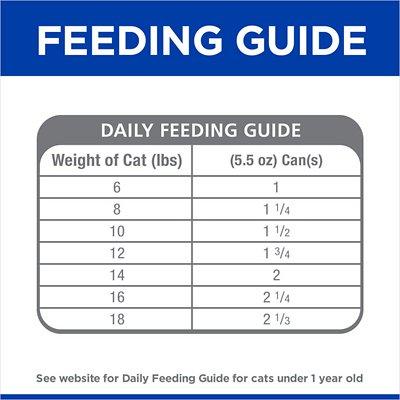 Hill's Prescription Diet z/d Original Skin/Food Sensitivities Canned Cat Food