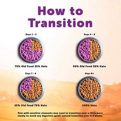 Halo Rabbit & Garden Greens Recipe Grain-Free Sensitive Stomach Canned Cat Food