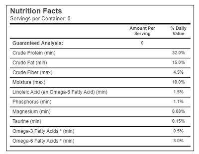Abound Chicken & Brown Rice Recipe Adult Cat Food