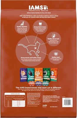 IAMS Proactive Health High Protein Recipe